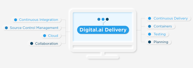 Digital.ai Delivery Connect Tools graphic